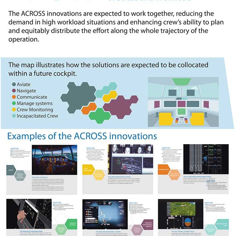 03_The-poster-about-the-ACROSS-innovations,-presented-at-the-Aerodays-2015